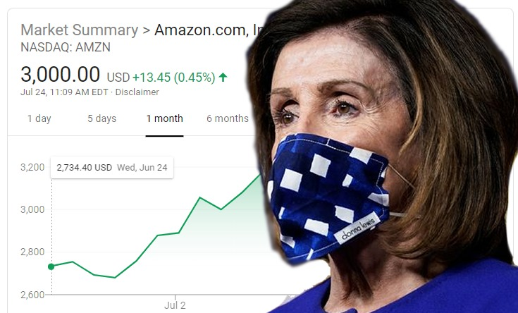 CRIME PAYS: Bandit Nancy Pelosi Pockets $6 Million in Amazon Stock PROFITS; INSIDER TRADING Scheme Involved Purchase During Congressional Coronavirus Meetings Before U.S. Retailers Were Forced to Close