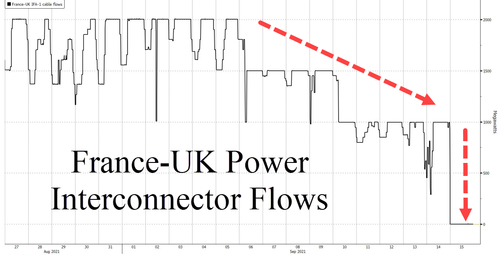 Fire At UK-France Subsea Power Cable Could Trigger Winter Blackouts