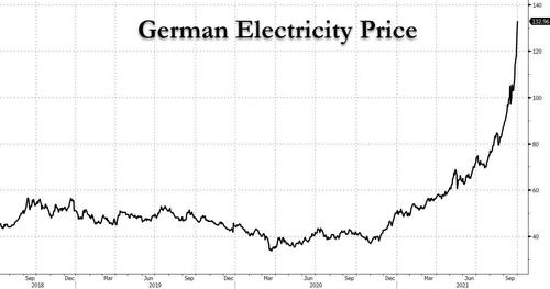 German Power Plant Halted After It Runs Out Of Coal
